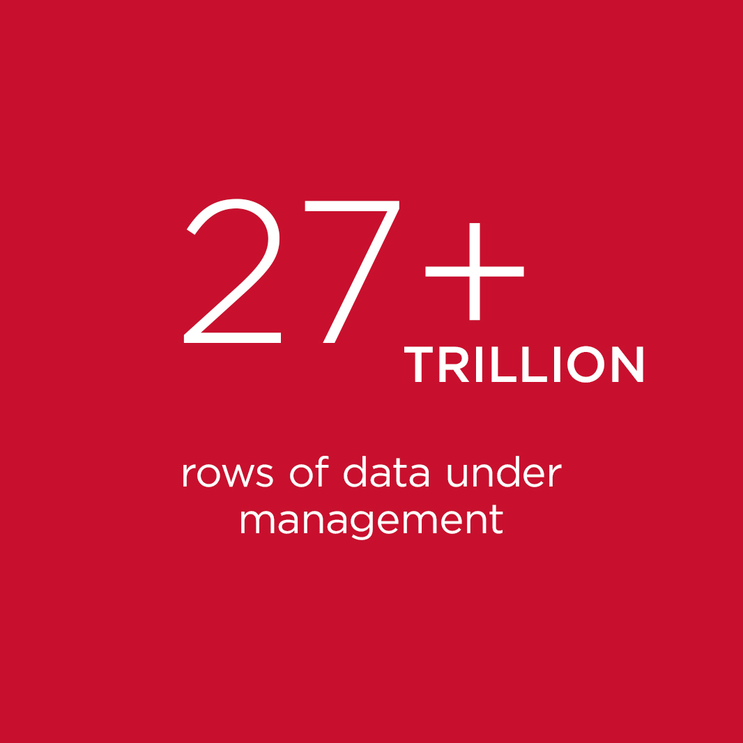25 + trillion rows of data under management