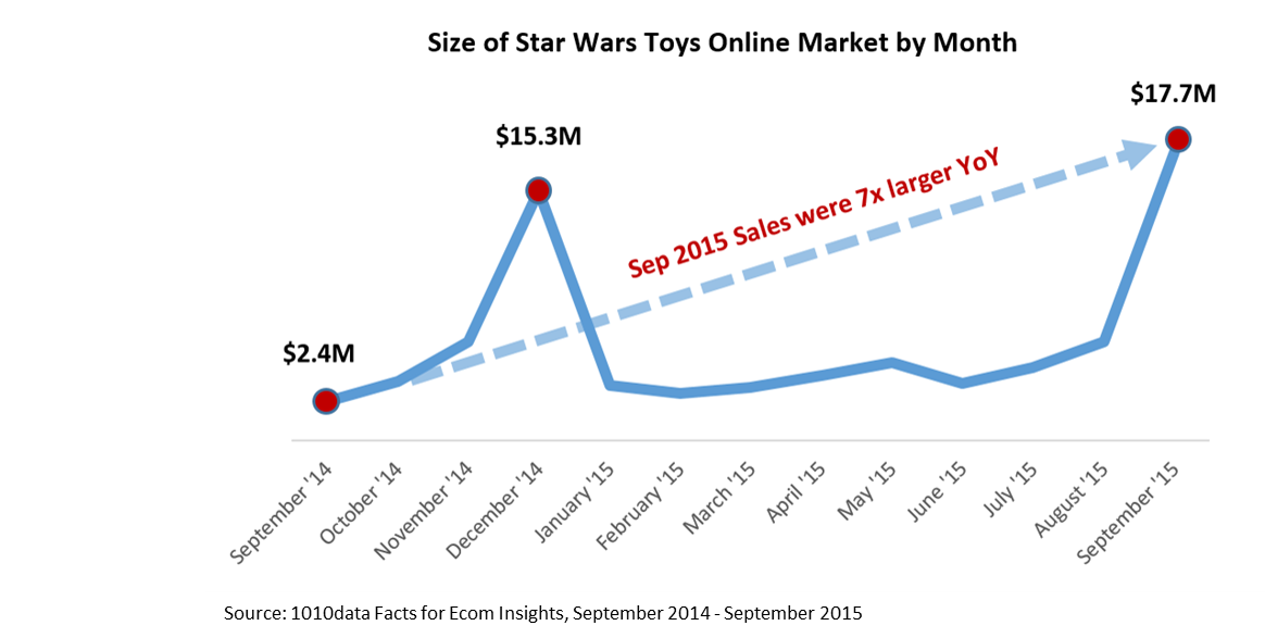 essay toys r us Introduction – there are many factors at play with regards to the rise of the toy company toys r us in global renown one of the crucial factors at play here is the role of marketing and how the company's marketing contributed immensely during the periods of great success and humbling defeat for the.